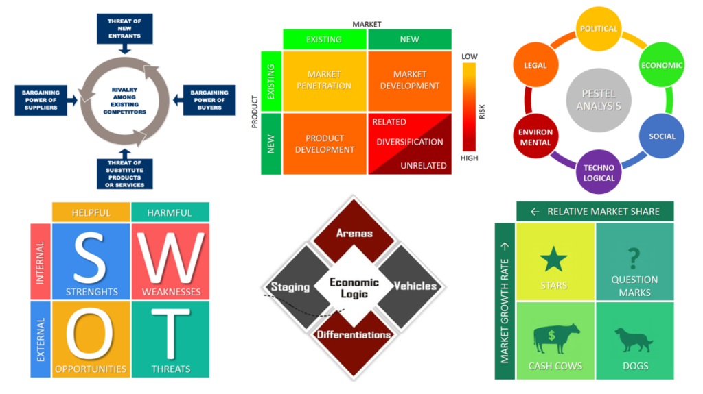 integrated framework to help businesses